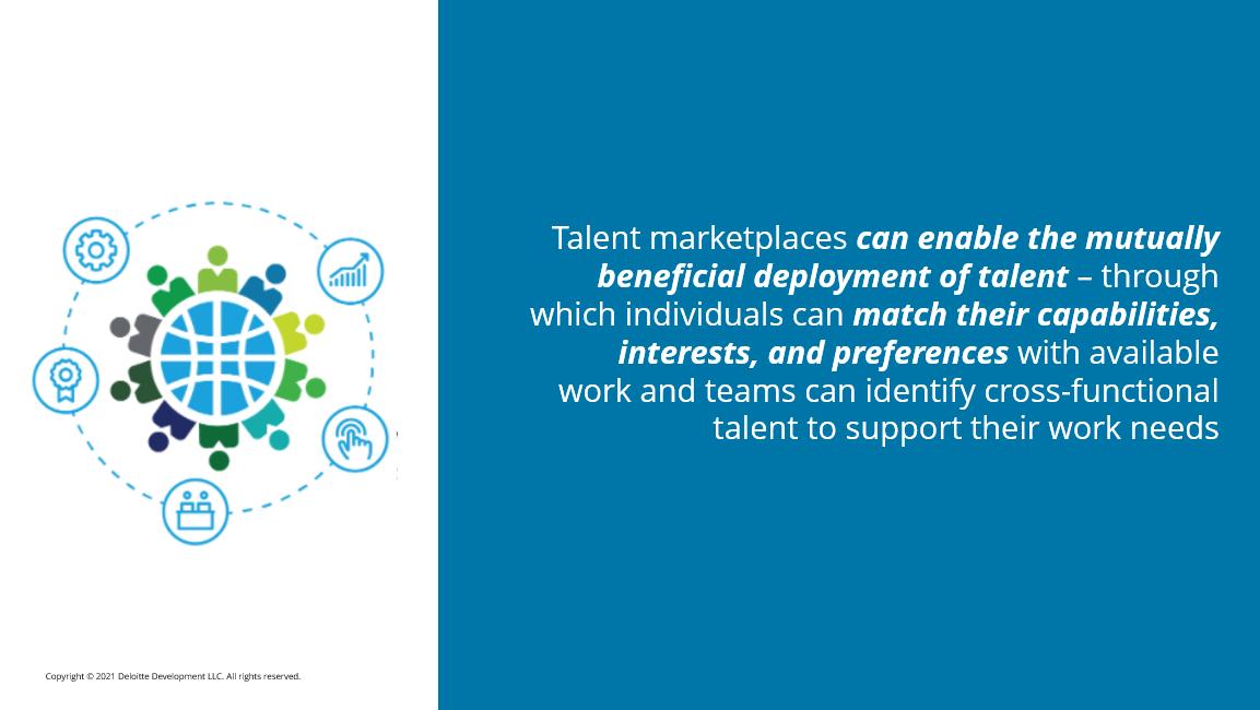 Deloitte Talent Marketplaces