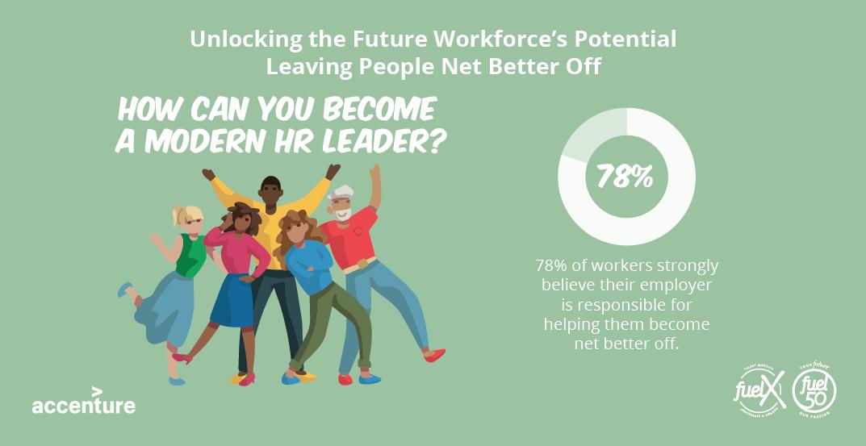Accenture Infographic - FuelX
