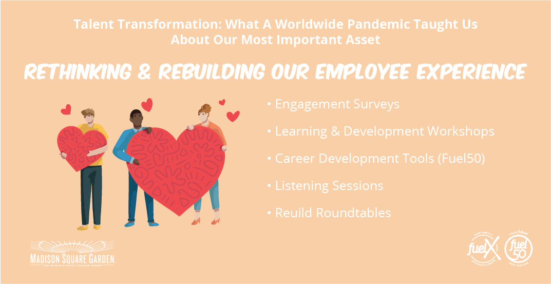 Madison Square Garden Infographic on Talent Transformation - FuelX