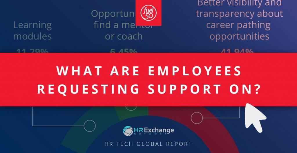 HR Tech Employee Support