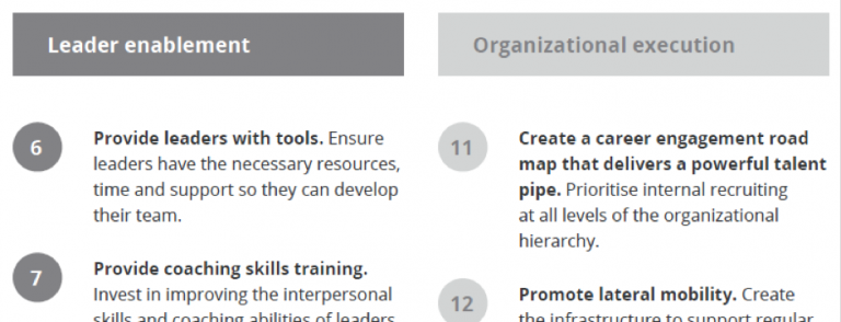 See Page 8 of our Best-in-class Career Enablement - Insights to Action research for all 15 actions